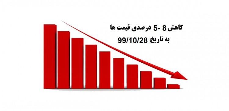 کاهش فوری قیمت ها ( کاهش قیمت5 الی 8 درصد قیمت ها ) 99/10/28